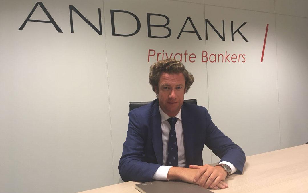 andbank-banco