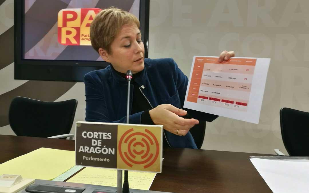 La diputada del PAR Berta Zapater, este lunes, en rueda de prensa en las Cortes