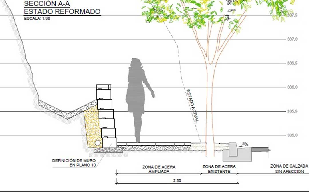 La acera junto al talud medirá 2,50 metros de ancho e incluso contará con siete alcorques para plantar árboles y dos bancos. En la otra parte de la calle, también se mejorará la zona de acera y se pintará un paso de peatones.