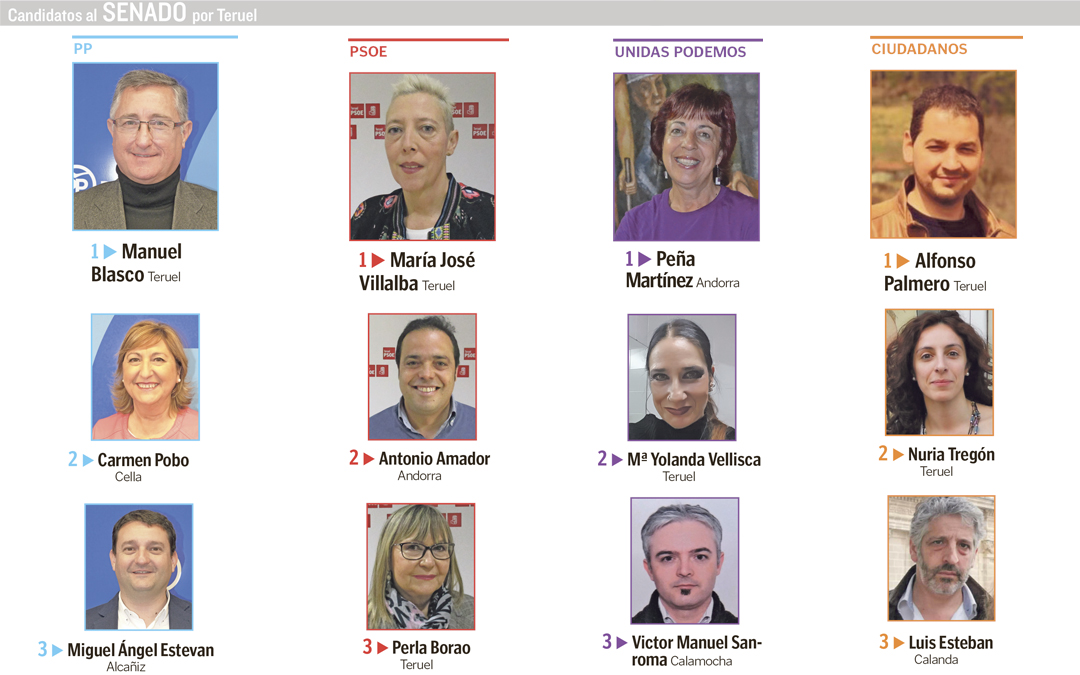Candidatos al Senado por Teruel de los cuatro principales partidos