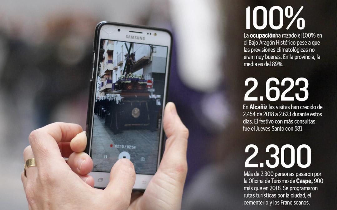 Un turista captando la procesión del Pregón de Calanda a través de su móvil este Viernes Santo. Foto: Pablo Marqués