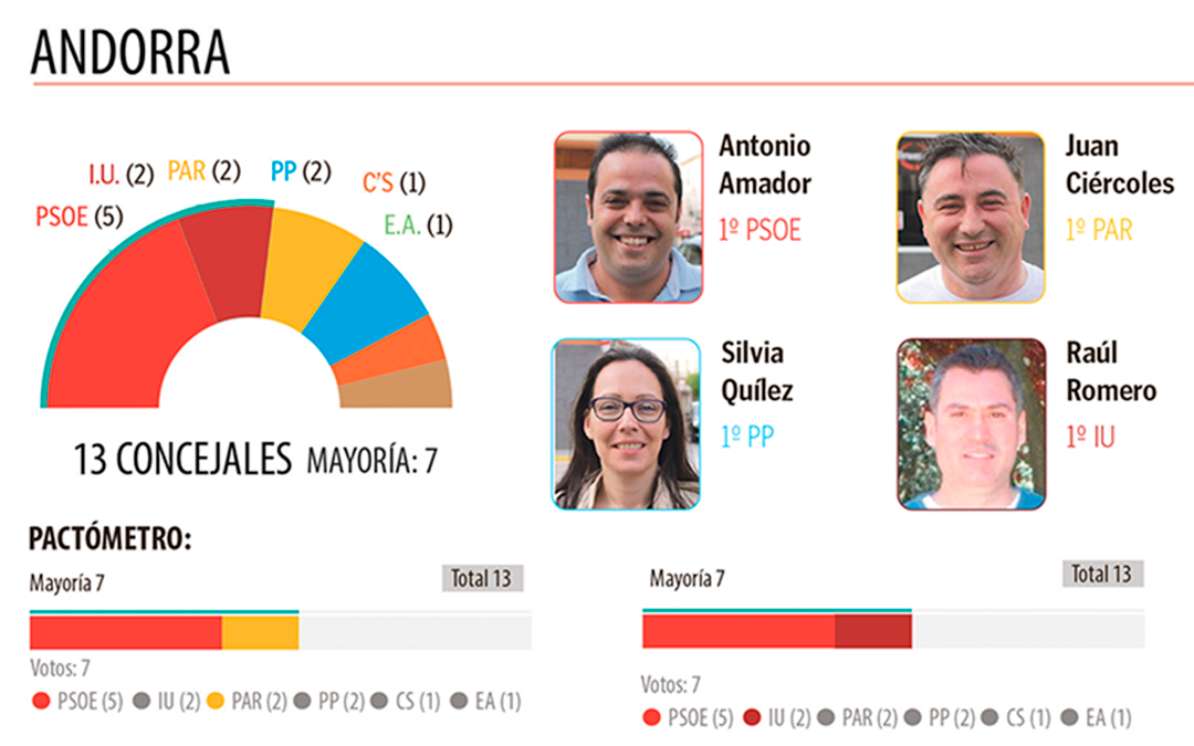 andorra-pactos-destacada
