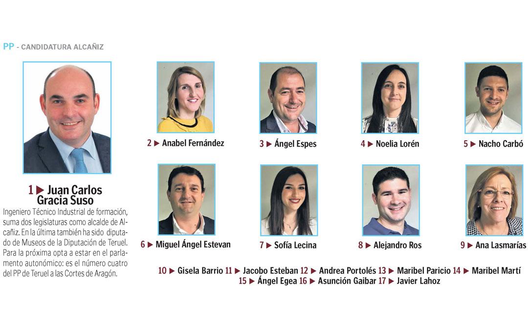 El PP ha renovado a 5 de los candidatos en los 10 primeros puestos