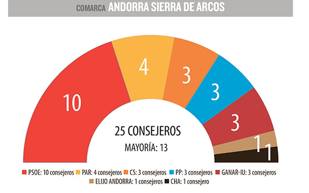 comarca-andorra