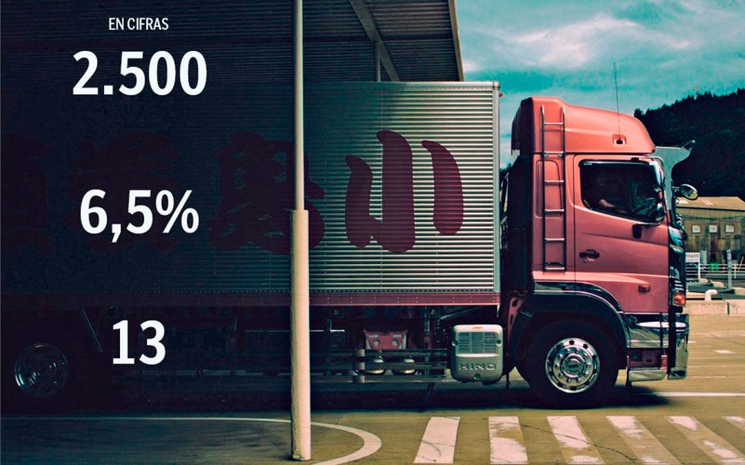 camion san cristobal transportista
