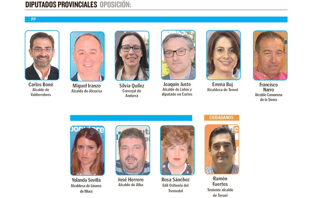 Los nueve diputados del PP apoyaron a su candidato, Joaquín Juste, el anterior vicepresidente; y el único diputado de Ciudadanos, Ramón Fuertes, se votó a sí mismo.