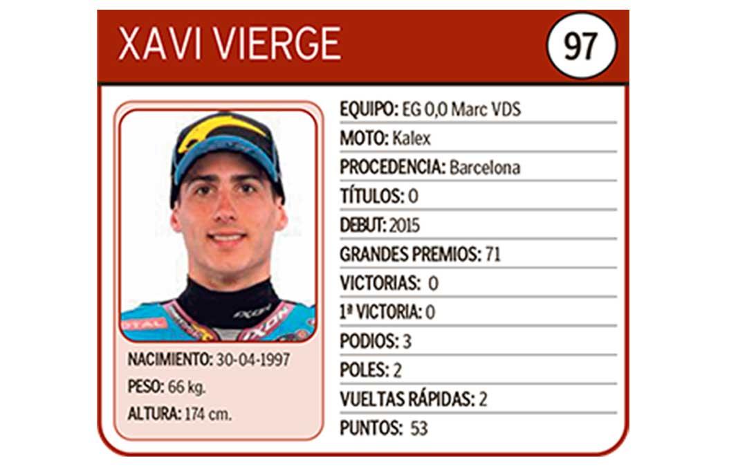 Xavi Vierge