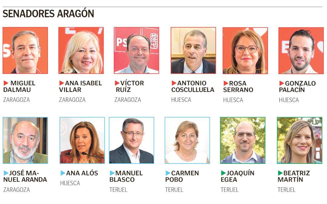 Senadores electos en Aragón