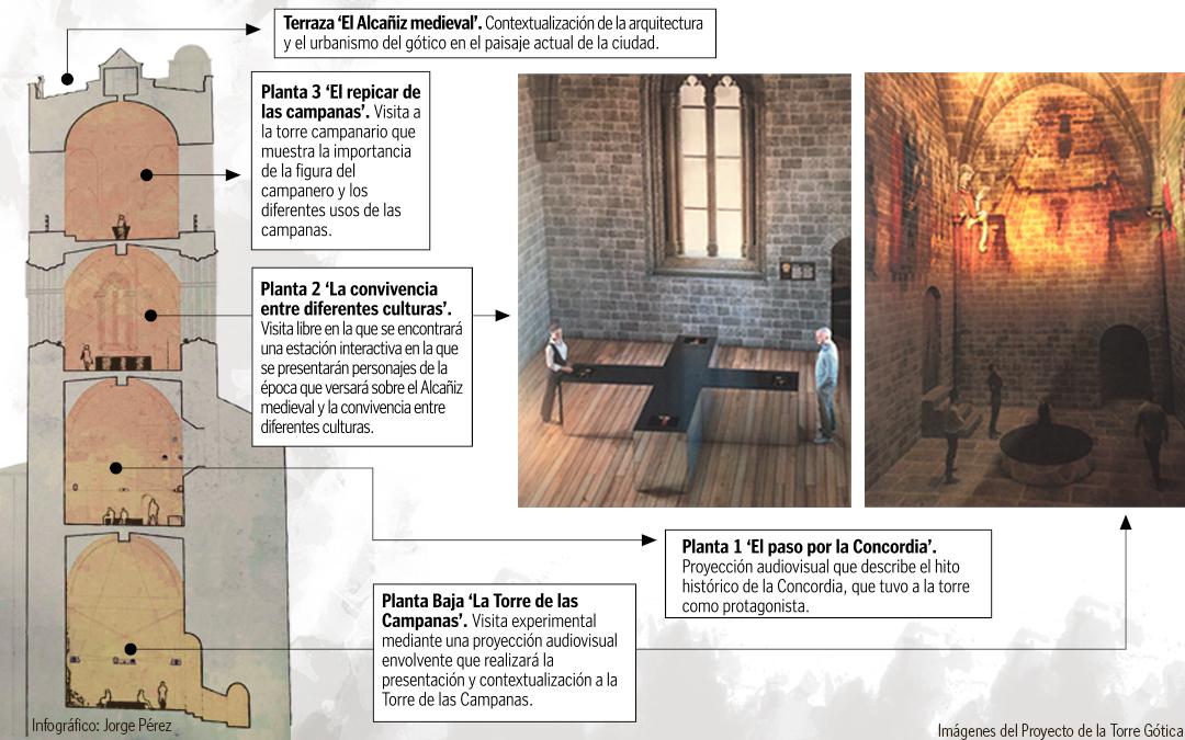 Infografía de la Torre Gótica de Alcañiz./ Jorge Pérez