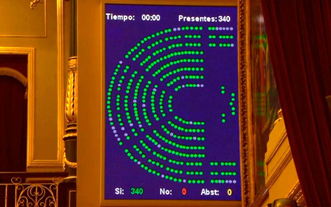 El Congreso aprobó por unanimidad la enmienda transaccional planteada por Teruel Existe, ERC, Compromis, JxCat, PSOE y Ciudadanos./ Teruel Existe
