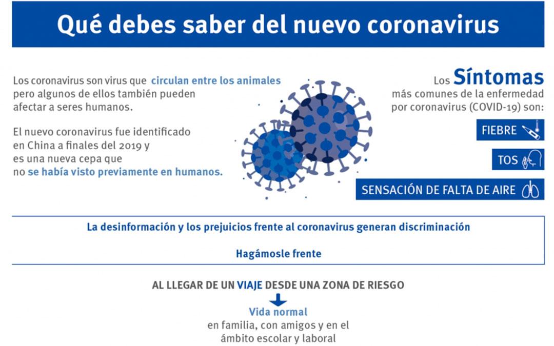Infografía con datos básicos sobre el coronavirus./ DGA