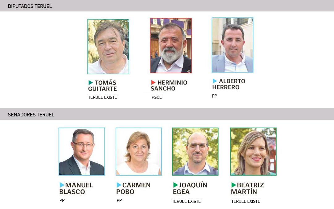 Diputados y senadores de Teruel
