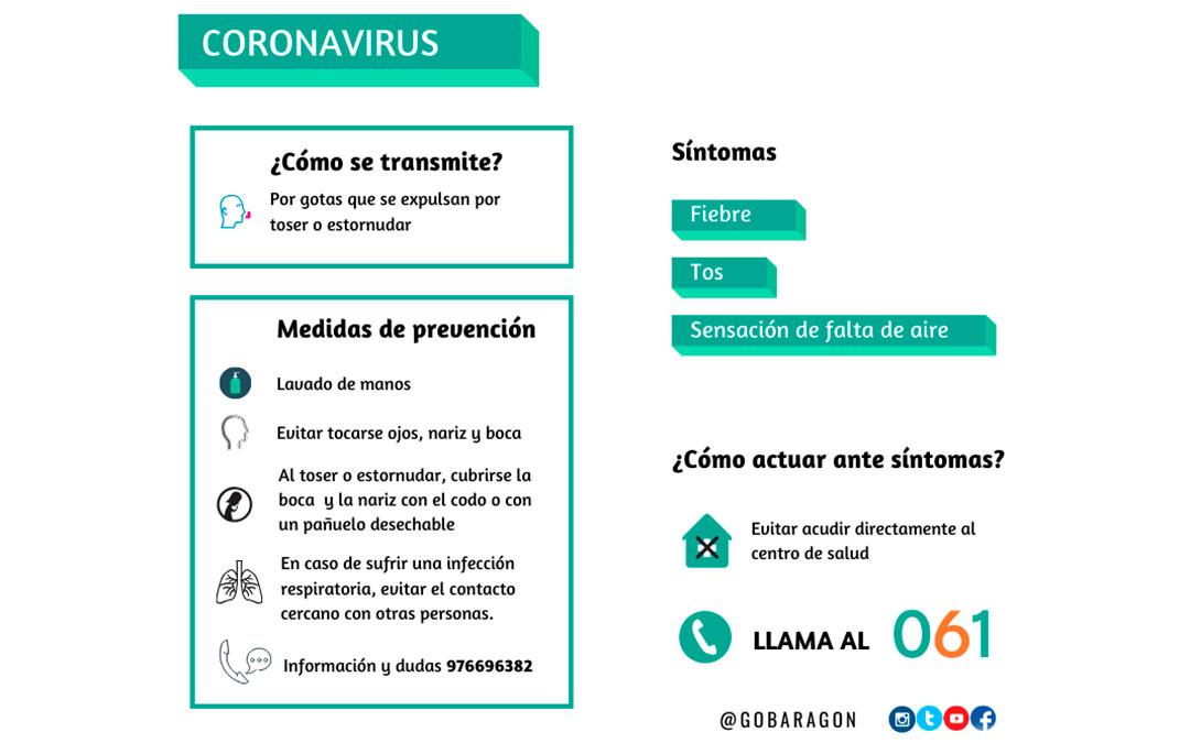 Cómo actuar ante los síntomas del coronavirus./ DGA