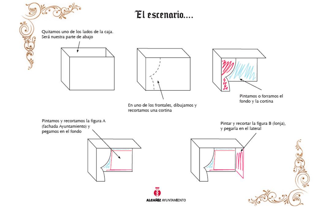 Instrucciones para montar el teatrillo./ L.C.