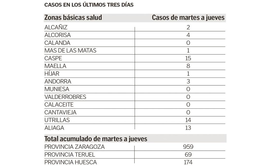 tabla-casos-coronavirus-14-08-2020