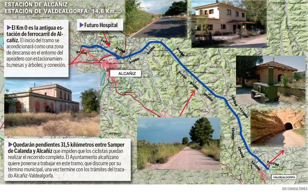 Infografía del tramo de Vía Verde entre Alcañiz y Valdealgorfa./L.C.
