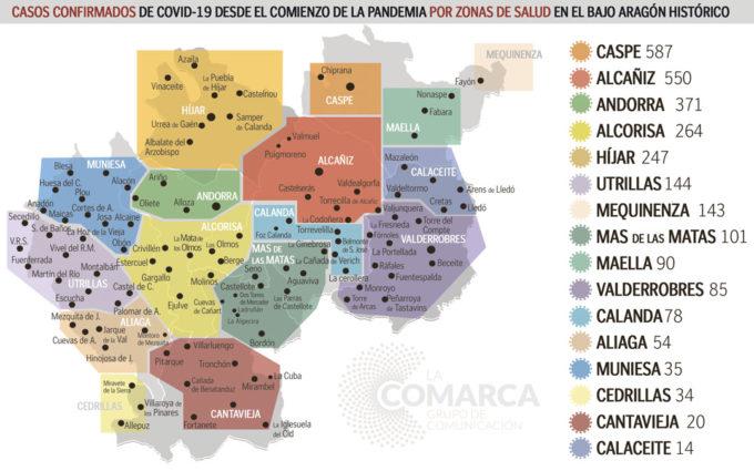 Radiografía del covid en el Bajo Aragón Histórico: 2.407 contagios desde el inicio de la pandemia