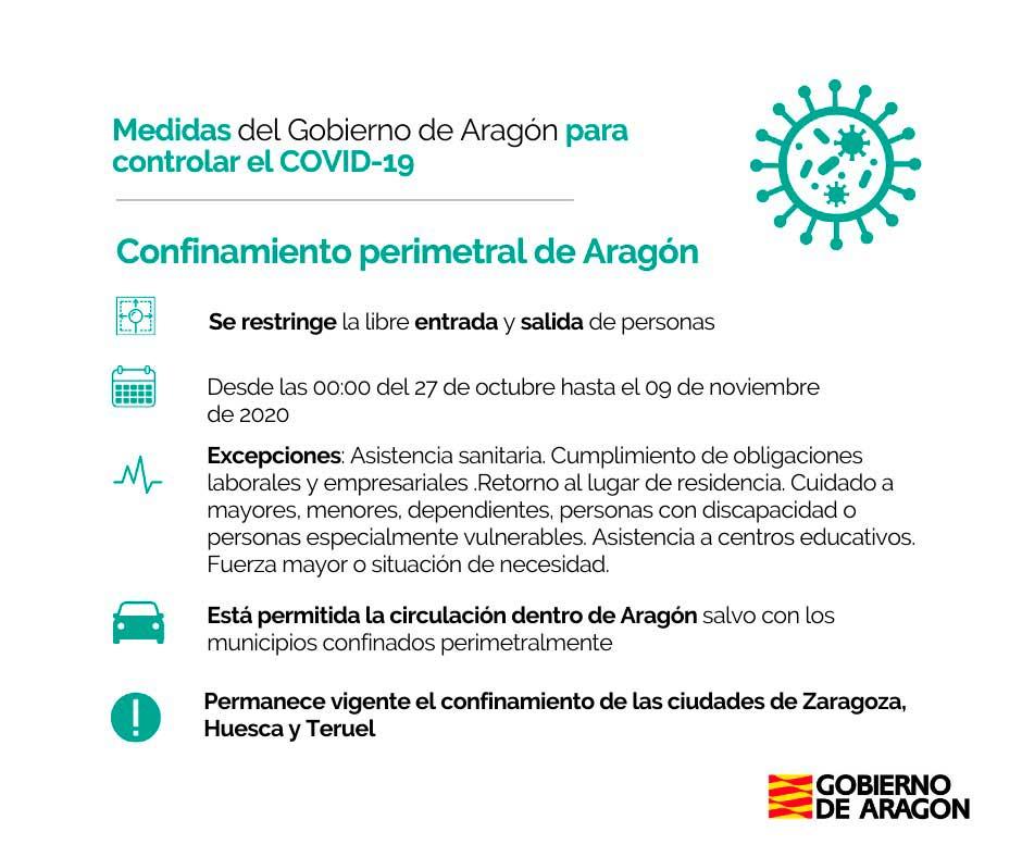 Confinamiento perimetral de Aragón./ DGA