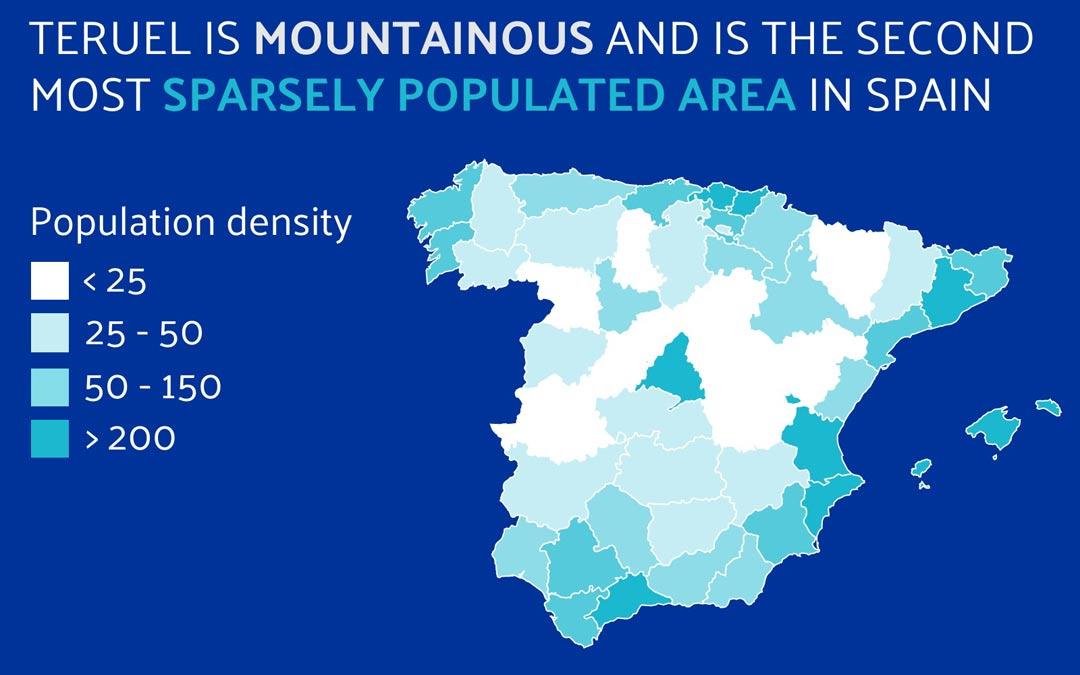 Recursos realizados desde la provincia de Teruel para el proyecto sobre la economía plateada SILVER SMEs./DPT