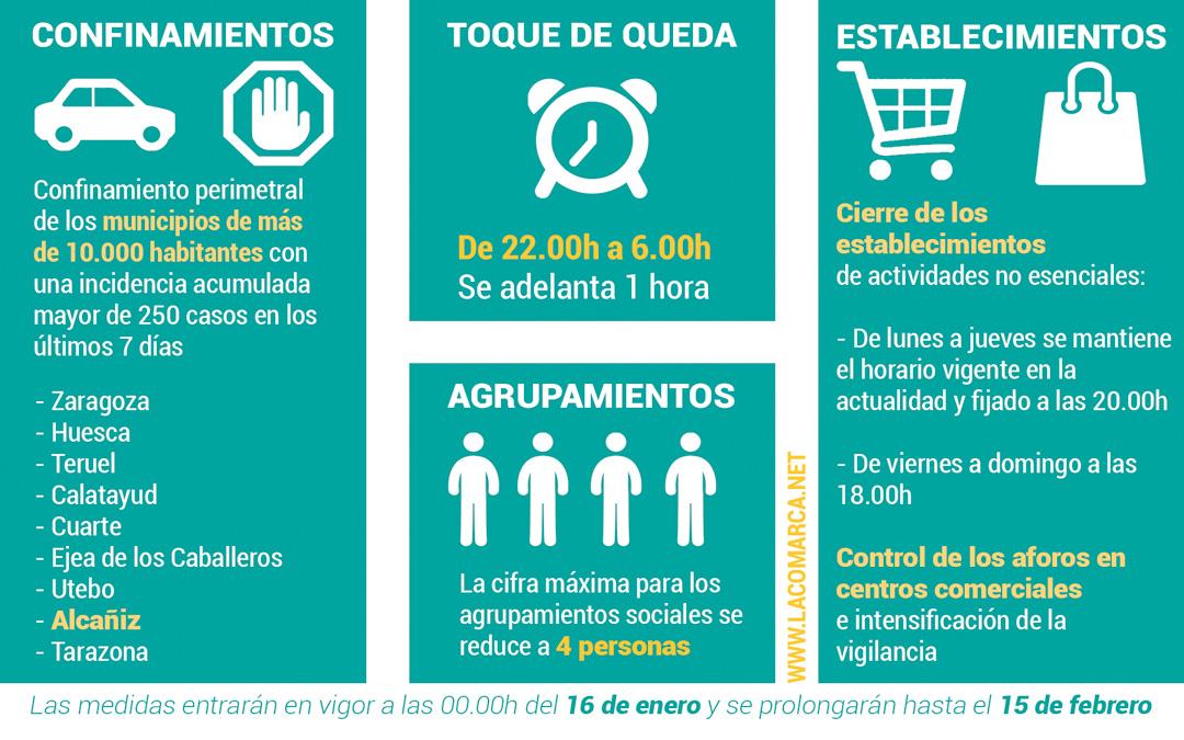 Nuevas medidas del Gobierno de Aragón ante el incremento de los contagios./ L.C.