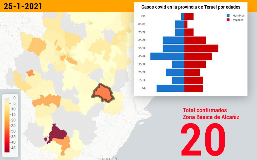 La zona básica de salud de Alcañiz registró este lunes 25 de enero 20 nuevos contagios./ Datacovid