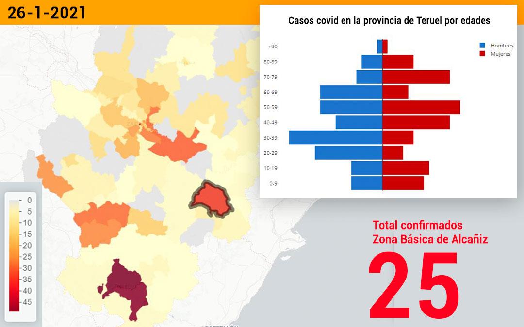 La zona básica de salud de Alcañiz registró este martes 26 de enero 25 nuevos contagios./ Datacovid