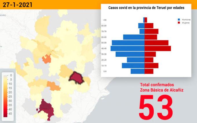 El covid sigue disparado en Alcañiz en la primera jornada con nuevas restricciones: 53 nuevos casos en la zona básica