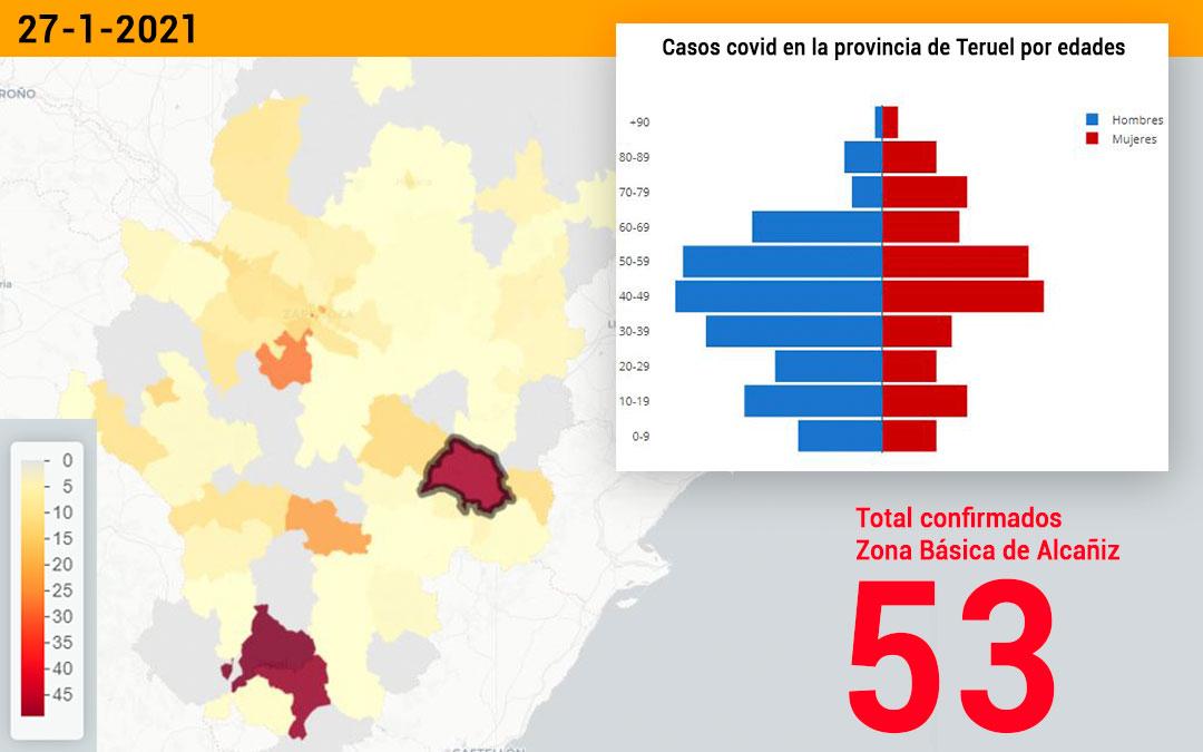 La zona básica de salud de Alcañiz registró este miércoles 27 de enero 53 nuevos contagios./ Datacovid