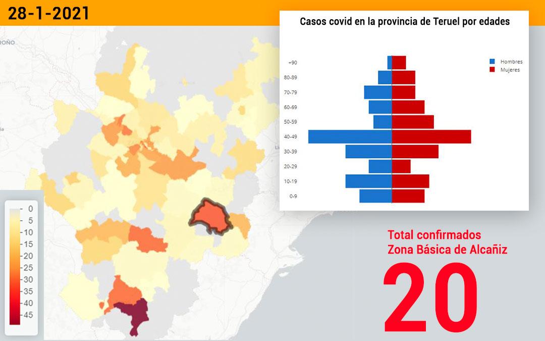 La zona básica de salud de Alcañiz registró este jueves 28 de enero 20 nuevos contagios./ Datacovid