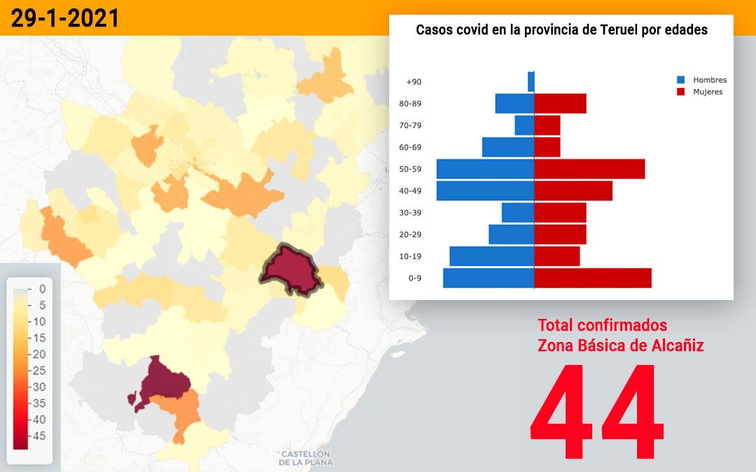 La zona básica de salud de Alcañiz registró este viernes 29 de enero 44 nuevos contagios./ Datacovid