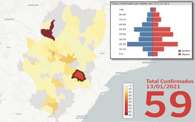Se dispara el covid: 59 casos más en la zona de Alcañiz, el peor dato de toda la pandemia