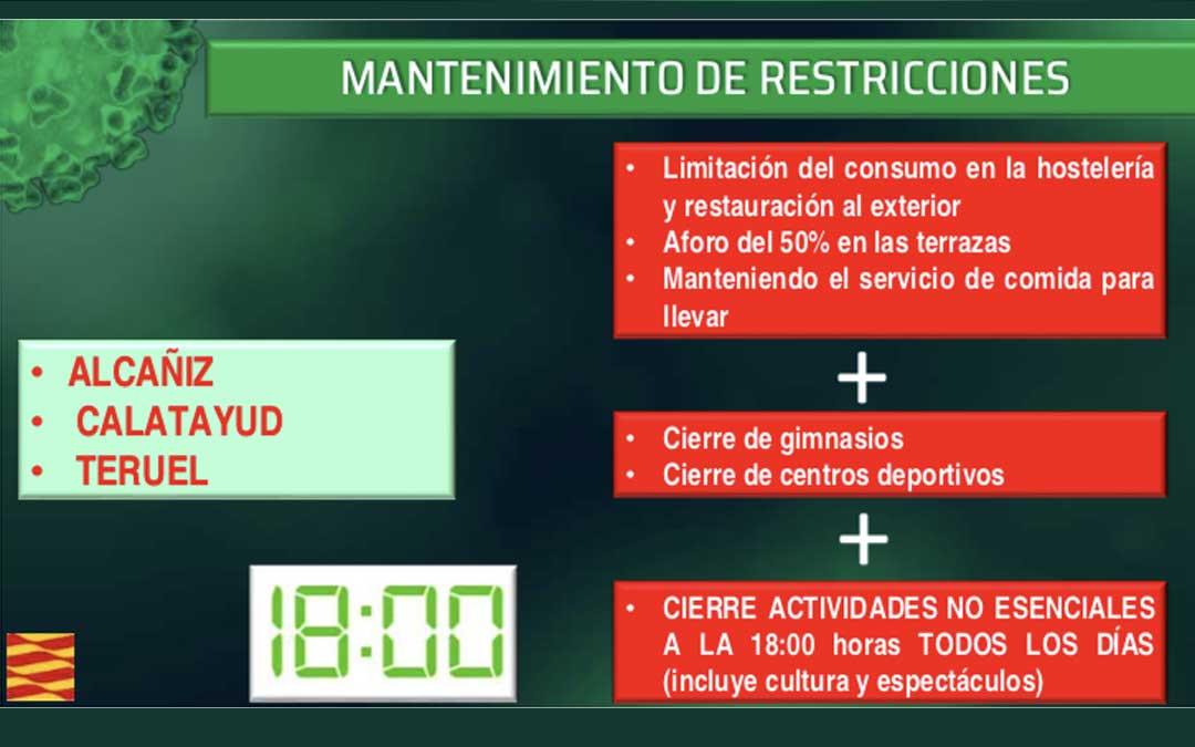 Se mantienen las restricciones especiales de Alcañiz / DGA