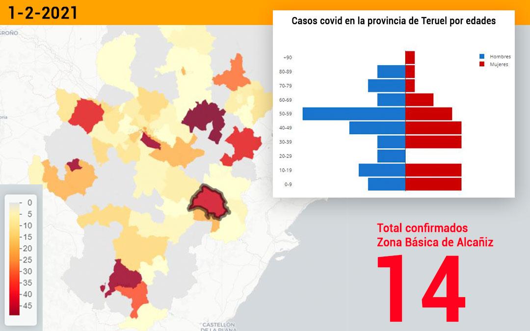 La zona básica de salud de Alcañiz registró este lunes 1 de febrero 14 nuevos contagios./ Datacovid
