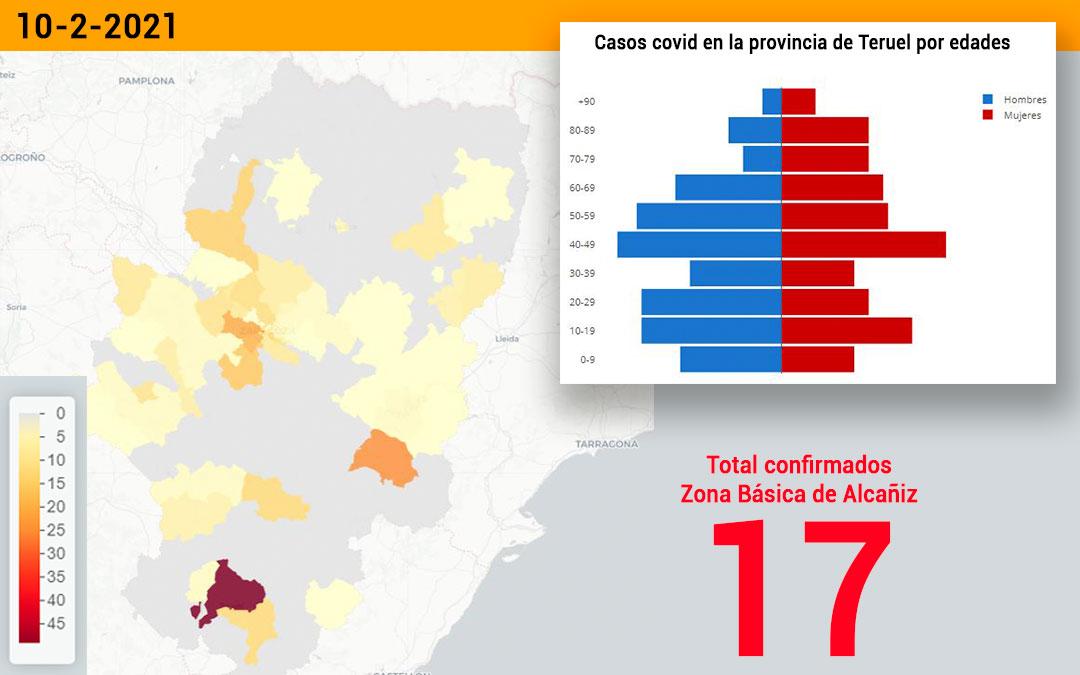 La zona básica de salud de Alcañiz registró este miércoles 10 de febrero 17 nuevos contagios./ Datacovid