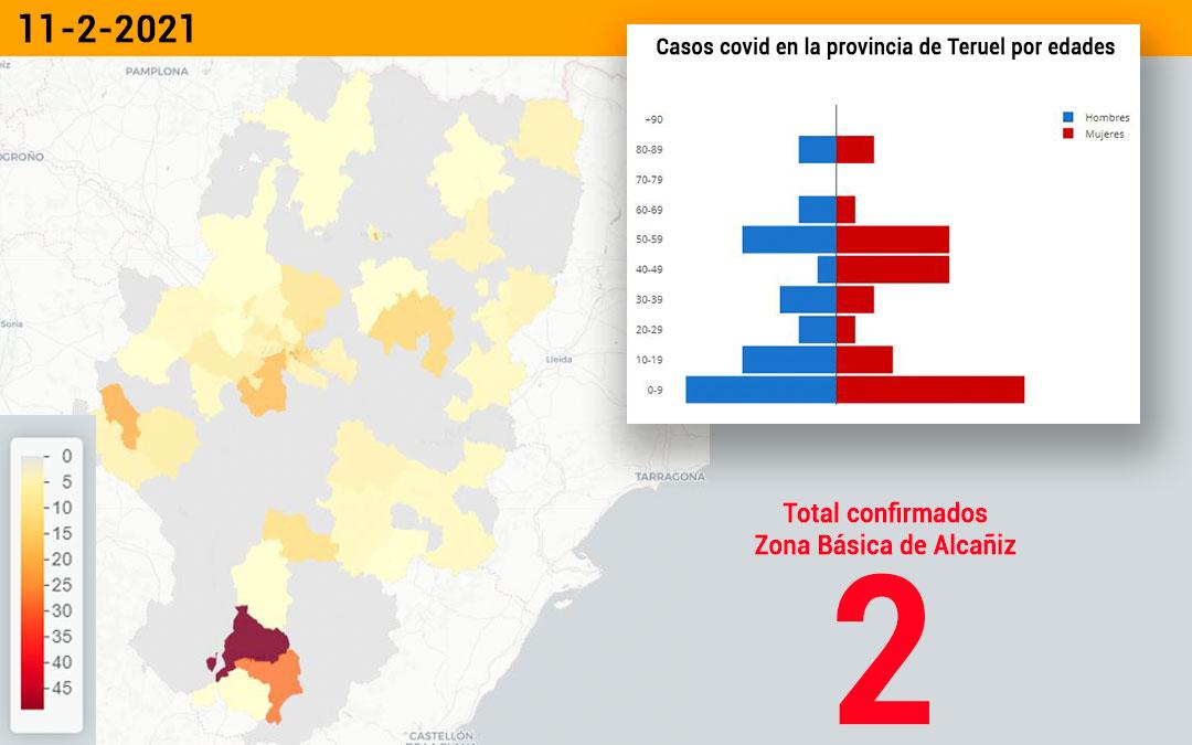 La zona básica de salud de Alcañiz registró este jueves 11 de febrero 2 nuevos contagios./ Datacovid