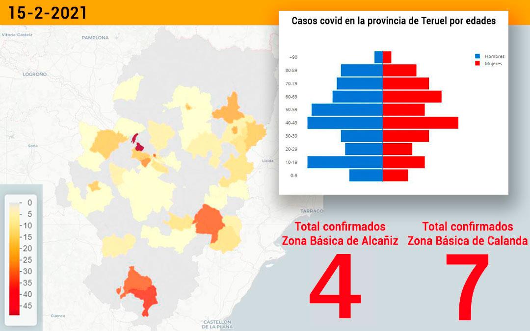 La zona básica de salud de Alcañiz registró este lunes 15 de febrero 4 nuevos contagios y la zona Básica de Calanda registró 7 nuevos contagios./ Datacovid