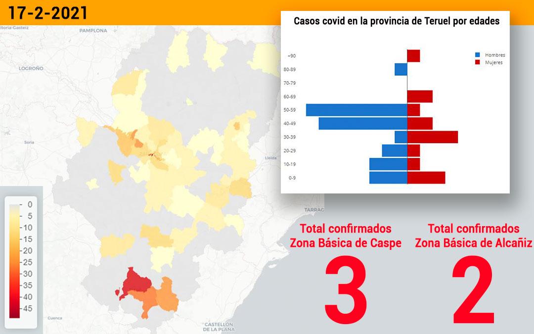 La zona básica de salud de Alcañiz registró este miércoles 17 de febrero 2 nuevos contagios y la zona básica de salud de Caspe 3./ Datacovid