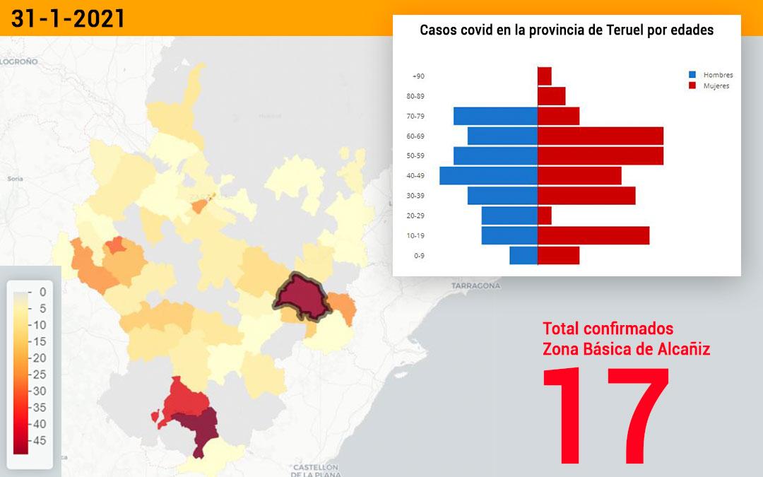 La zona básica de salud de Alcañiz registró este domingo 31 de enero 17 nuevos contagios./ Datacovid