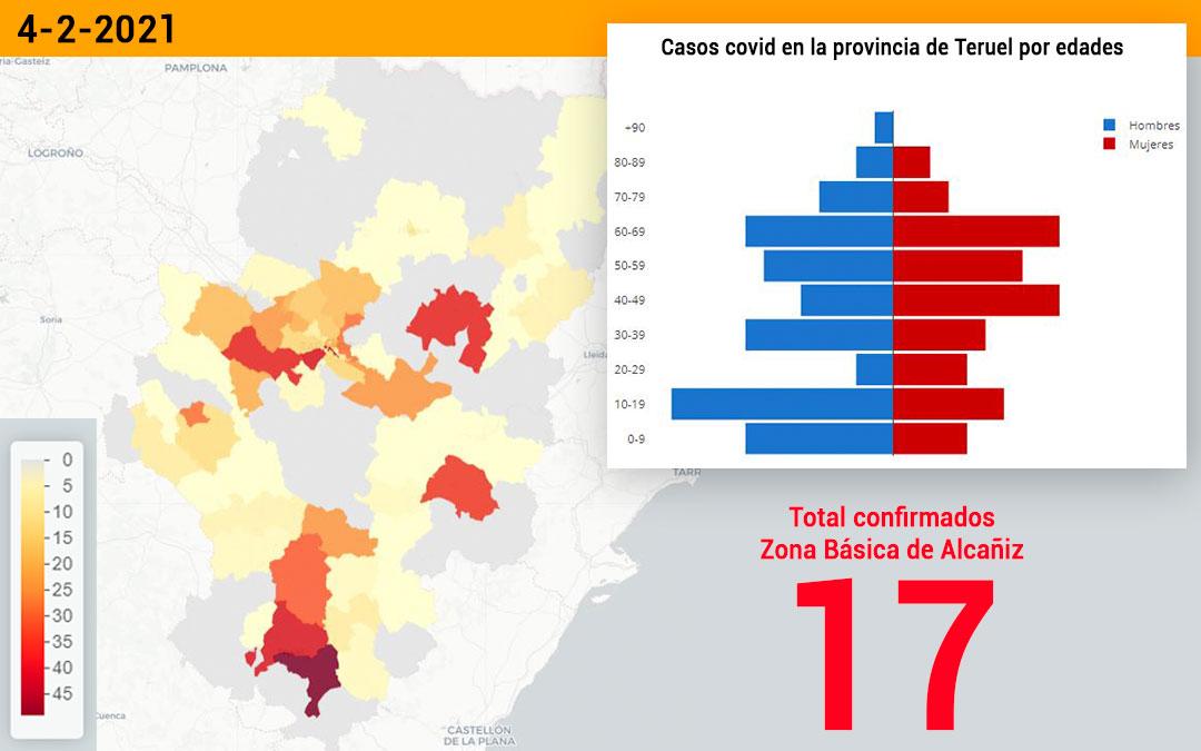 La zona básica de salud de Alcañiz registró este jueves 5 de febrero 17 nuevos contagios./ Datacovid