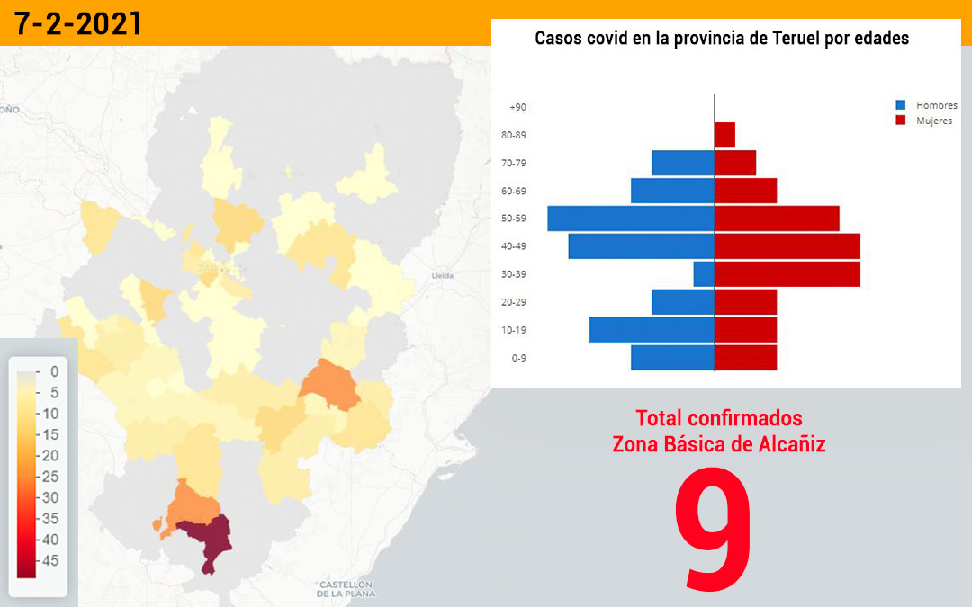 La zona básica de salud de Alcañiz registró este domingo 7 de febrero 9 nuevos contagios./ Datacovid
