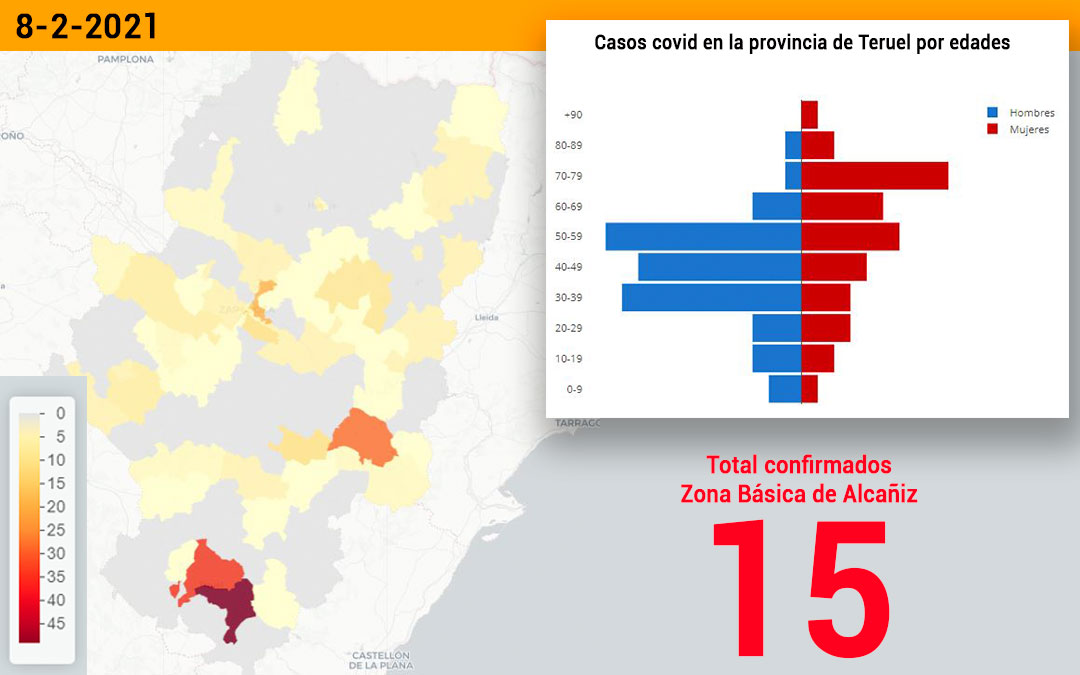 La zona básica de salud de Alcañiz registró este lunes 8 de febrero 9 nuevos contagios./ Datacovid