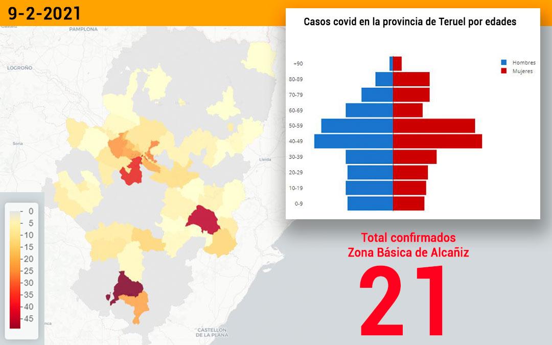 La zona básica de salud de Alcañiz registró este martes 9 de febrero 21 nuevos contagios./ Datacovid