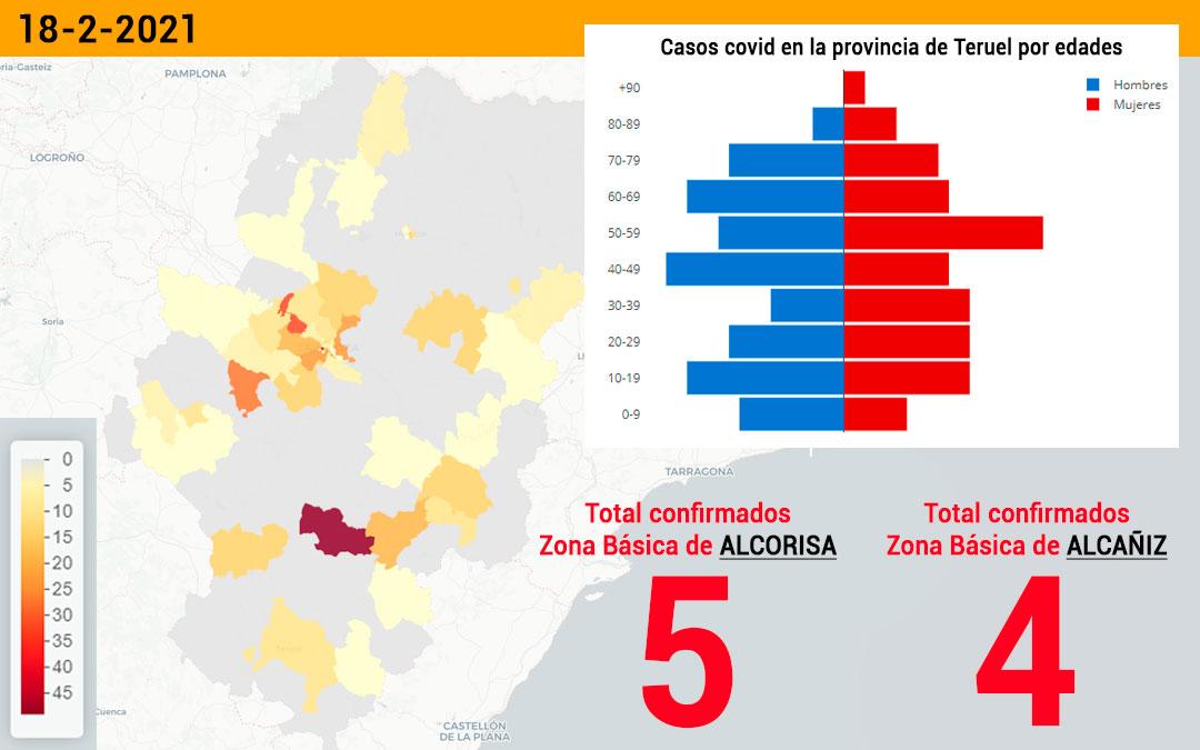 La zona básica de salud de Alcañiz registró este jueves 18 de febrero 4 nuevos contagios y la zona básica de salud de Alcorisa 5./ Datacovid