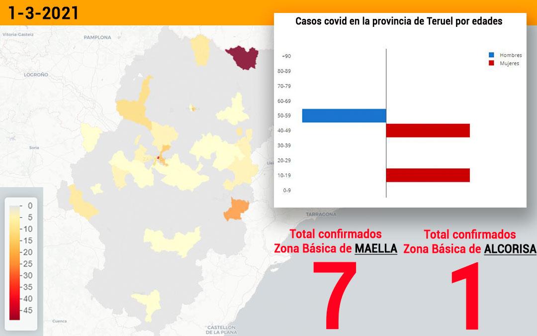 La zona básica de salud de Maella registró este lunes 1 de marzo 7 nuevos contagios y la de Alcorisa 1./ Datacovid