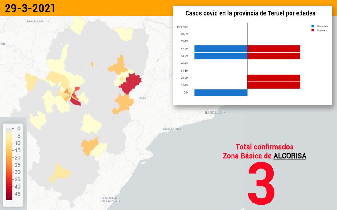 La zona básica de salud de Alcorisa ha notificado este martes 3 casos de coronavirus, la de Híjar uno y la de Mas de las Matas otro./ Datacovid
