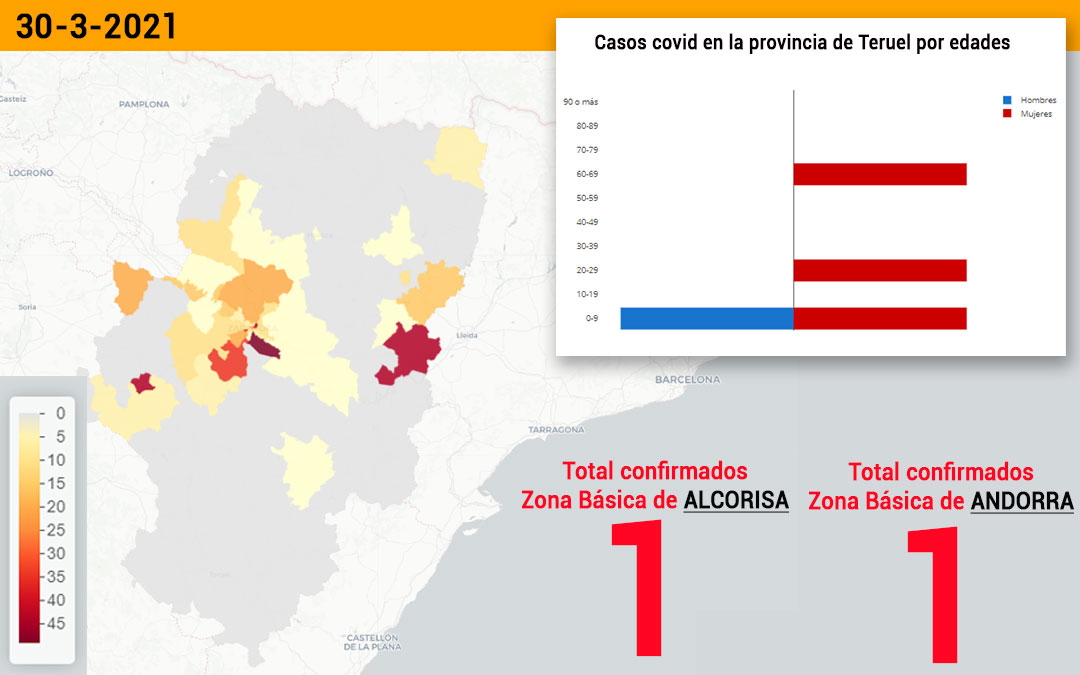 La zona básica de salud de Alcorisa ha notificado este miércoles 1 caso de coronavirus y la de Andorra Otro./DataCovid