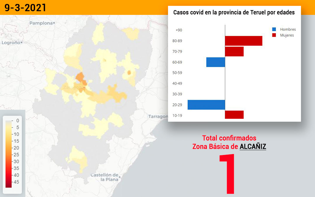 La zona básica de salud de Alcañiz registró este martes 9 de marzo 1 nuevo contagio./ Datacovid