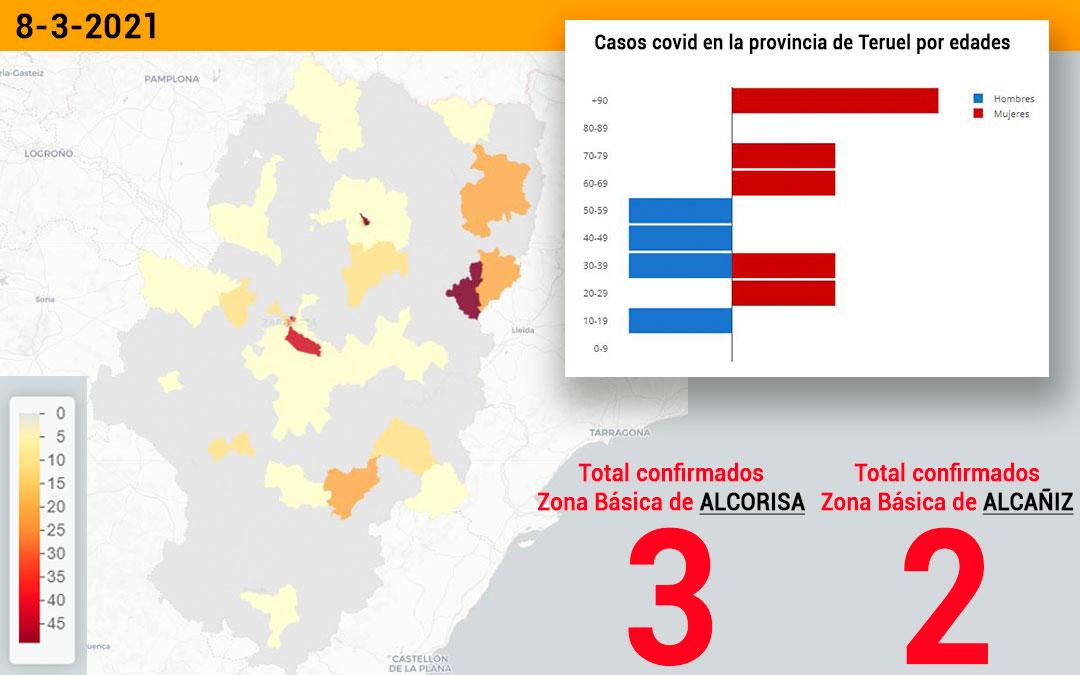 La zona básica de salud de Alcorisa registró este lunes 10 de marzo 3 nuevos contagios y la de Alcañiz 2./ Datacovid