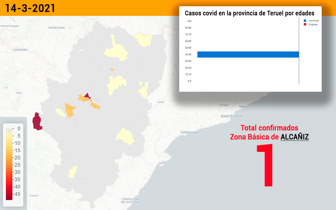 La zona básica de salud de Alcañiz registró este domingo 14 de marzo 1 nuevo contagio./ Datacovid