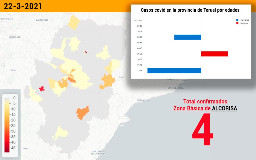 La zona básica de salud de Alcorisa registró este lunes 22 de marzo 4 nuevos contagios./ Datacovid